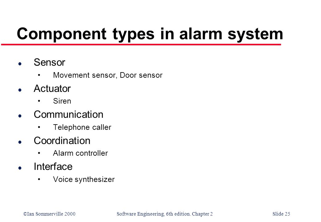 ©Ian Sommerville 2000 Software Engineering, 6th edition. Chapter 2Slide 25 Component types in alarm system l Sensor Movement sensor, Door sensor l Act