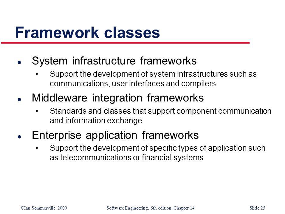 ©Ian Sommerville 2000 Software Engineering, 6th edition. Chapter 14Slide 25 Framework classes l System infrastructure frameworks Support the developme