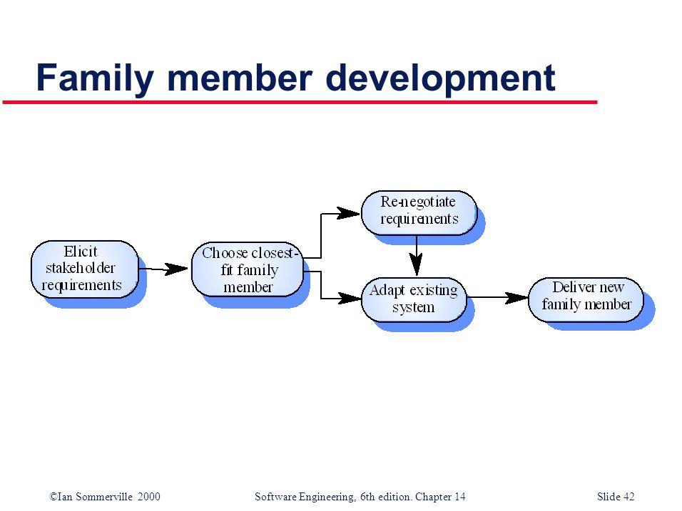 ©Ian Sommerville 2000 Software Engineering, 6th edition. Chapter 14Slide 42 Family member development