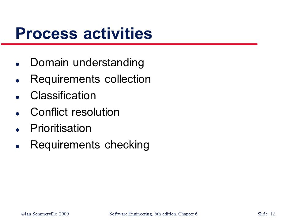 ©Ian Sommerville 2000 Software Engineering, 6th edition. Chapter 6 Slide 12 Process activities l Domain understanding l Requirements collection l Clas