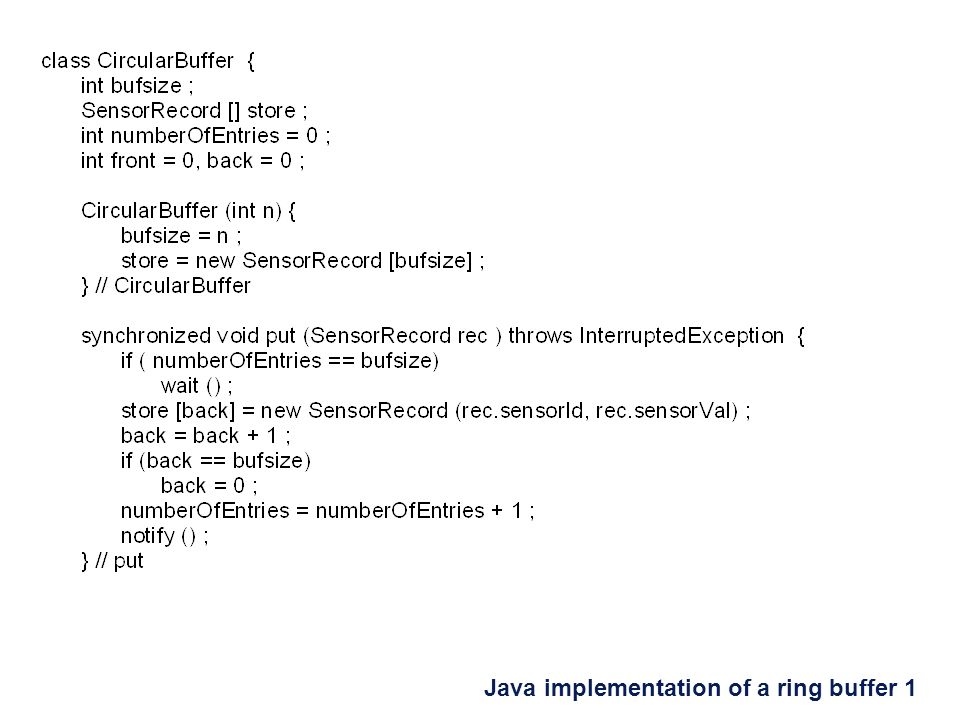 Java implementation of a ring buffer 1