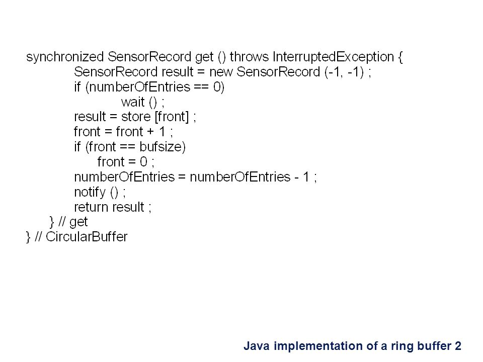 Java implementation of a ring buffer 2