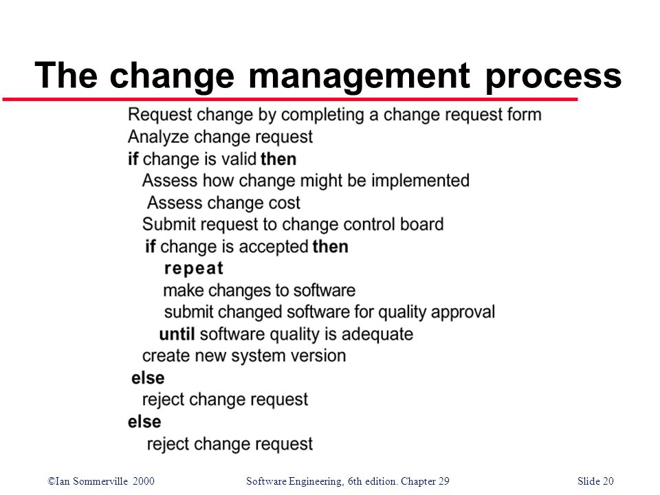 ©Ian Sommerville 2000Software Engineering, 6th edition. Chapter 29Slide 20 The change management process