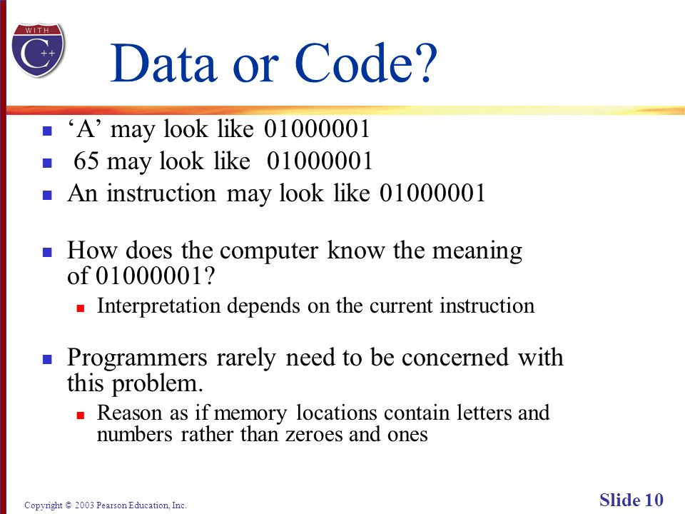 Copyright © 2003 Pearson Education, Inc. Slide 10 Data or Code.