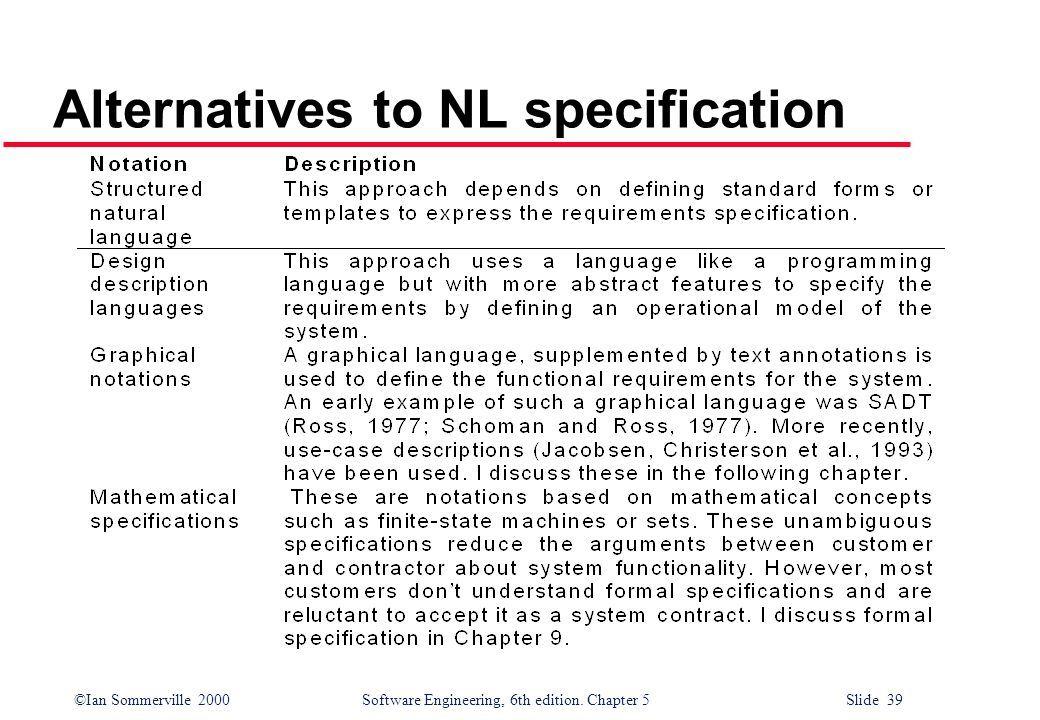 ©Ian Sommerville 2000 Software Engineering, 6th edition. Chapter 5 Slide 39 Alternatives to NL specification
