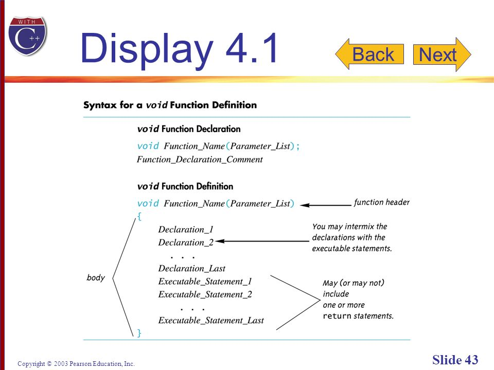 Copyright © 2003 Pearson Education, Inc. Slide 43 Display 4.1 Back Next