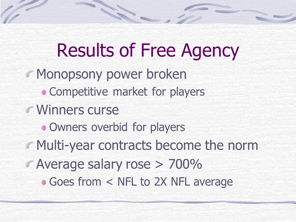 Results of Free Agency Monopsony power broken Competitive market for players Winners curse Owners overbid for players Multi-year contracts become the norm Average salary rose > 700% Goes from < NFL to 2X NFL average