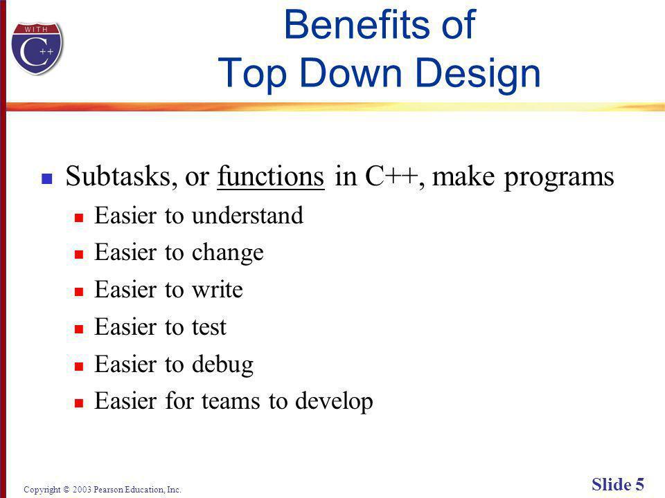 Copyright © 2003 Pearson Education, Inc. Slide 66 Display 3.5 (1/2) Back Next