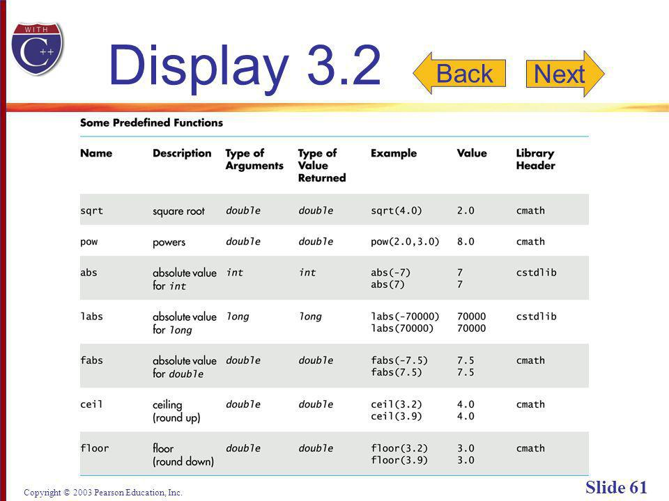 Copyright © 2003 Pearson Education, Inc. Slide 61 Display 3.2 Back Next