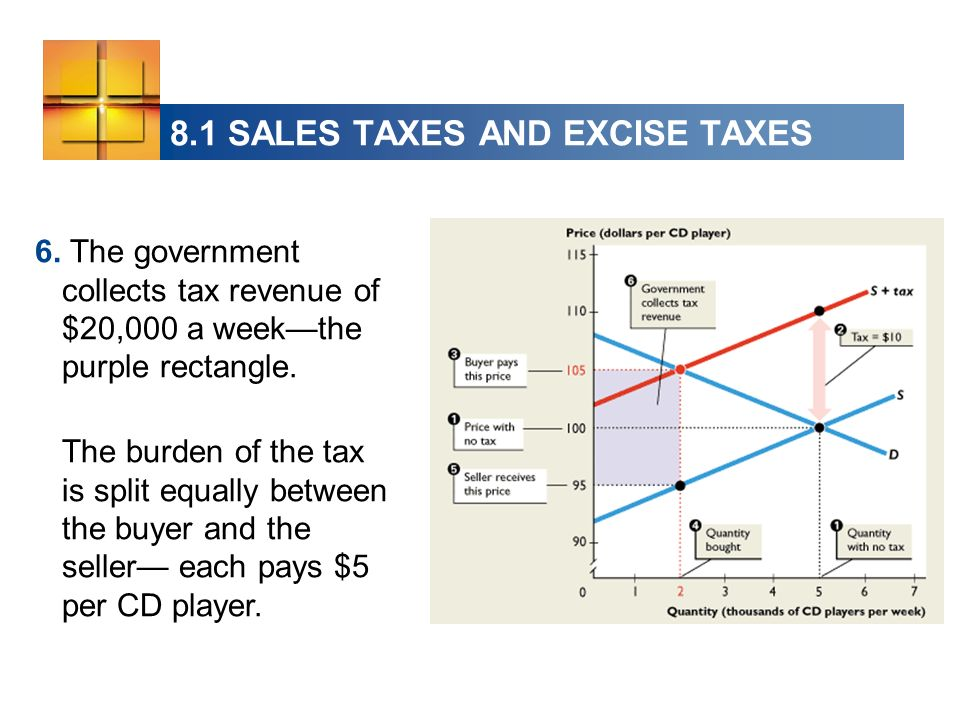 8.1 SALES TAXES AND EXCISE TAXES 6.