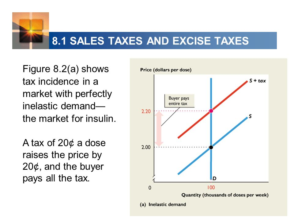8.1 SALES TAXES AND EXCISE TAXES Figure 8.2(a) shows tax incidence in a market with perfectly inelastic demand the market for insulin.