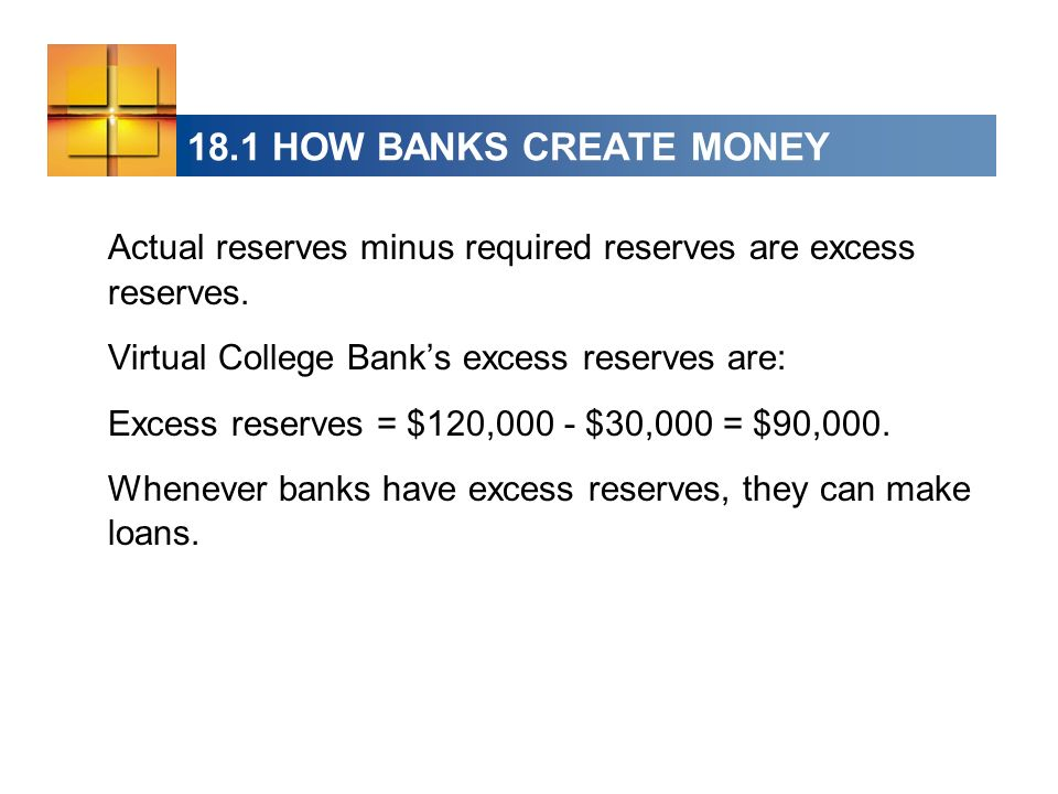18.1 HOW BANKS CREATE MONEY Actual reserves minus required reserves are excess reserves.