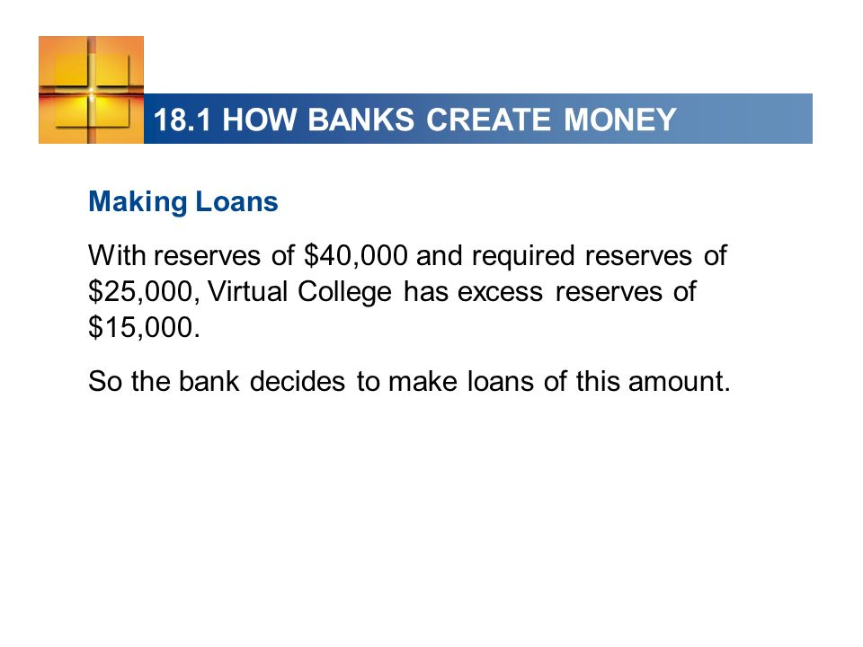 18.1 HOW BANKS CREATE MONEY Making Loans With reserves of $40,000 and required reserves of $25,000, Virtual College has excess reserves of $15,000.