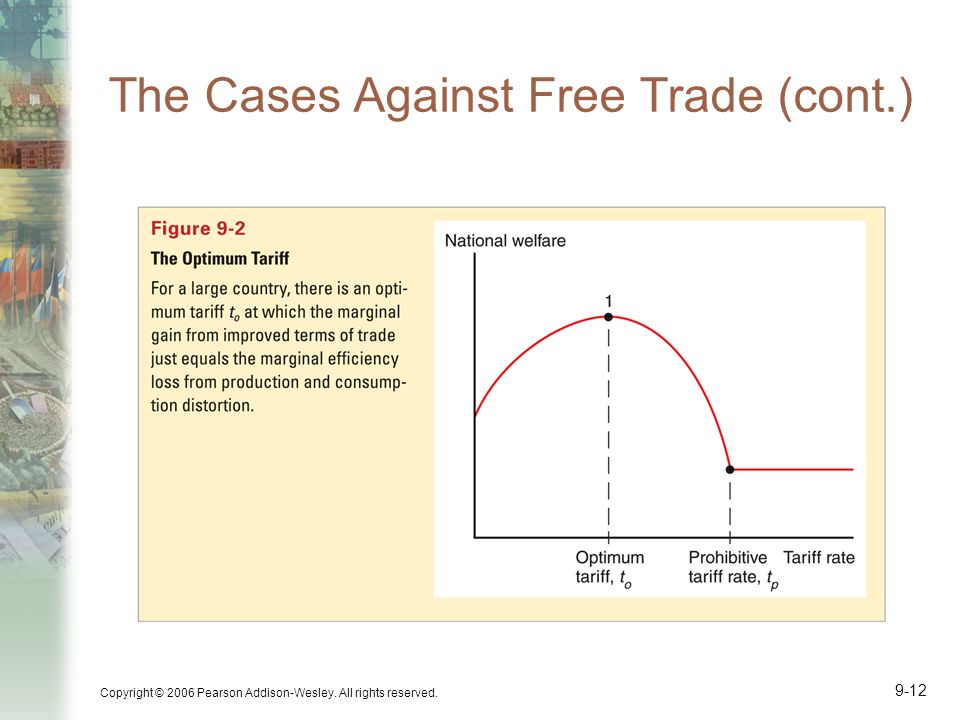 Copyright © 2006 Pearson Addison-Wesley. All rights reserved. 9-12 The Cases Against Free Trade (cont.)
