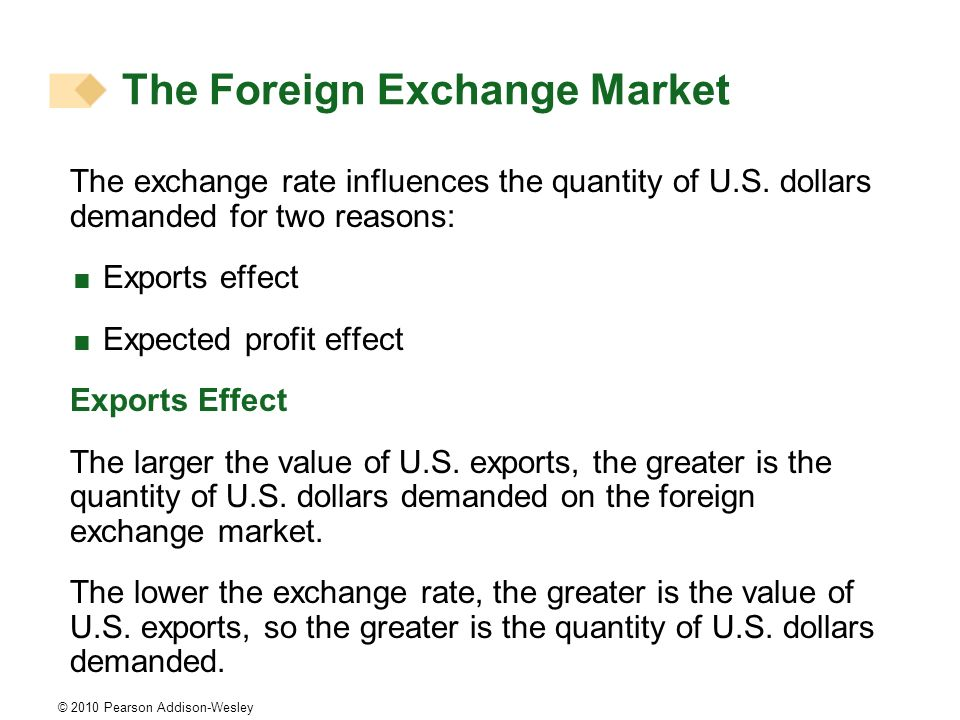 © 2010 Pearson Addison-Wesley The exchange rate influences the quantity of U.S.