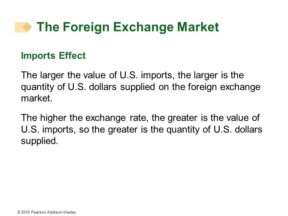 © 2010 Pearson Addison-Wesley Imports Effect The larger the value of U.S. imports, the larger is the quantity of U.S. dollars supplied on the foreign