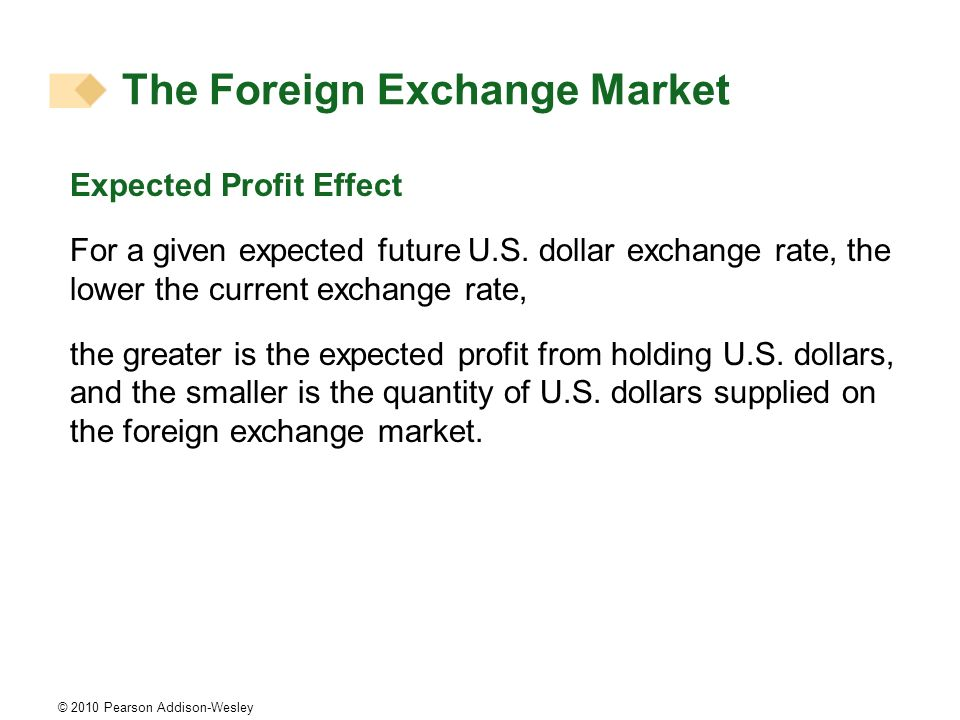 © 2010 Pearson Addison-Wesley Expected Profit Effect For a given expected future U.S.