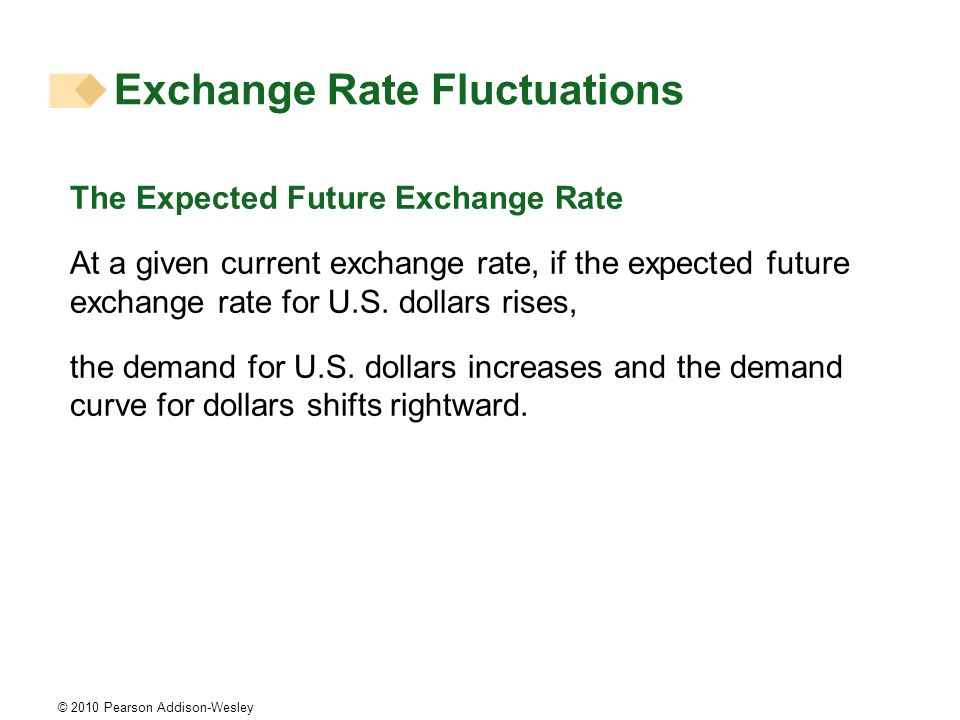 © 2010 Pearson Addison-Wesley The Expected Future Exchange Rate At a given current exchange rate, if the expected future exchange rate for U.S.