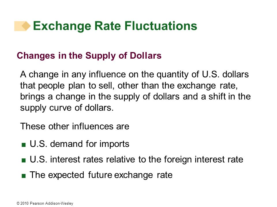 © 2010 Pearson Addison-Wesley Changes in the Supply of Dollars A change in any influence on the quantity of U.S.