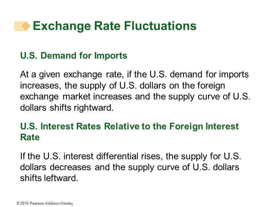 © 2010 Pearson Addison-Wesley U.S.Demand for Imports At a given exchange rate, if the U.S.