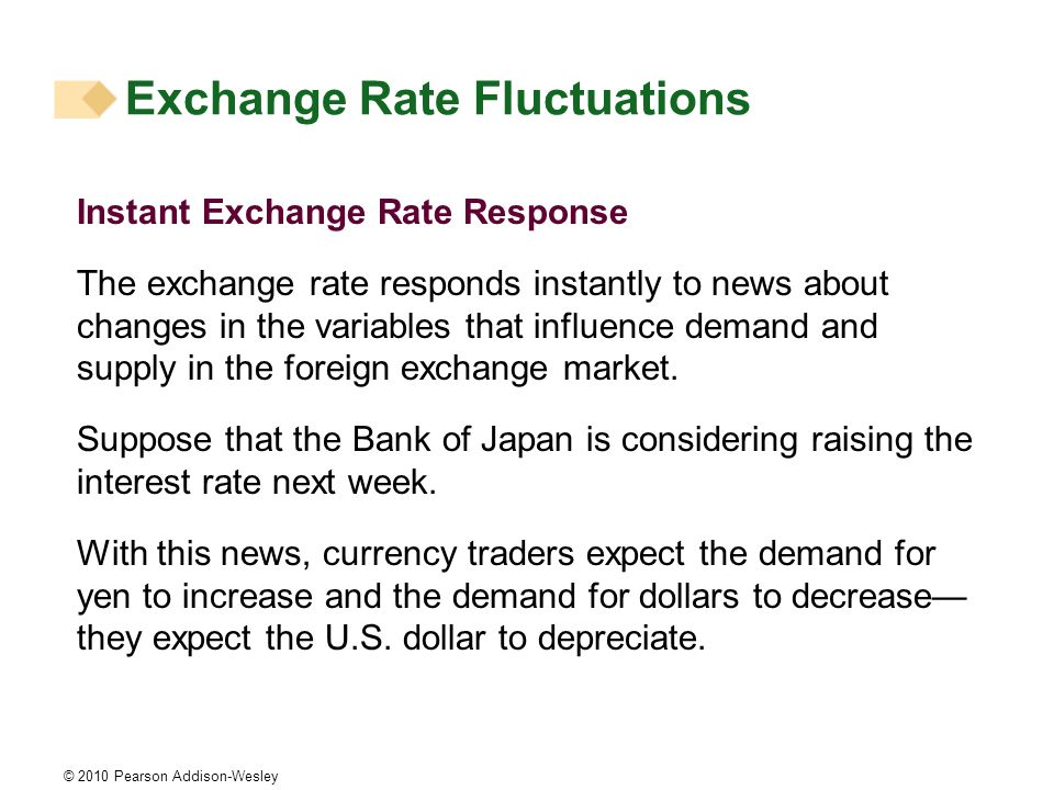 © 2010 Pearson Addison-Wesley Instant Exchange Rate Response The exchange rate responds instantly to news about changes in the variables that influenc