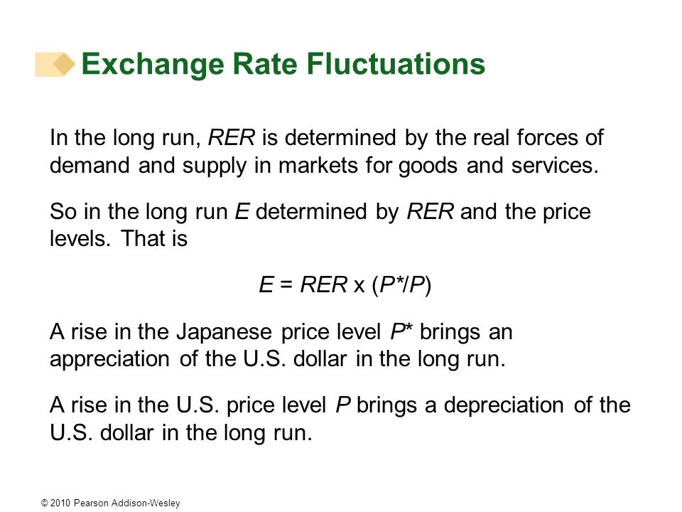 © 2010 Pearson Addison-Wesley In the long run, RER is determined by the real forces of demand and supply in markets for goods and services.