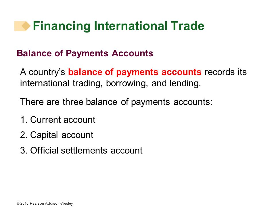 © 2010 Pearson Addison-Wesley Financing International Trade Balance of Payments Accounts A countrys balance of payments accounts records its international trading, borrowing, and lending.