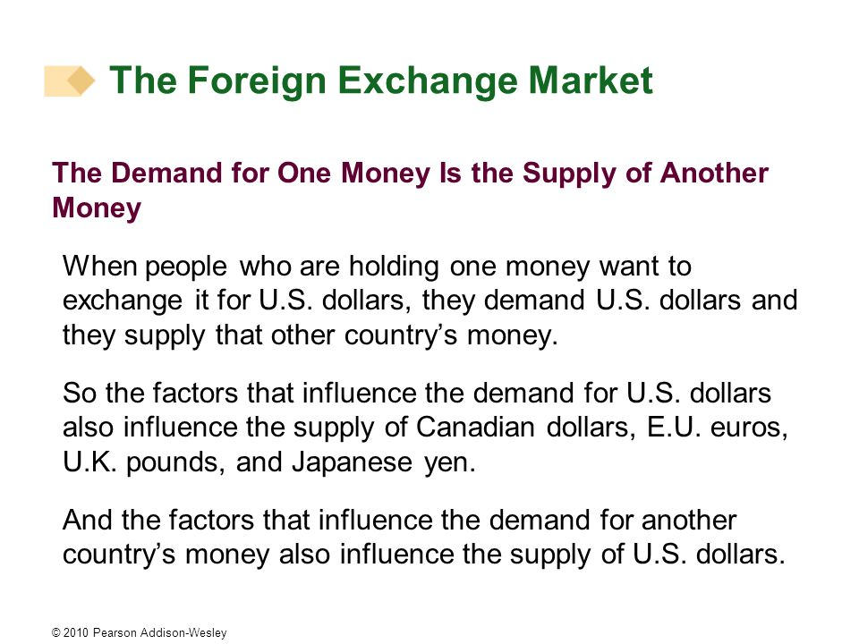 © 2010 Pearson Addison-Wesley The Foreign Exchange Market The Demand for One Money Is the Supply of Another Money When people who are holding one money want to exchange it for U.S.