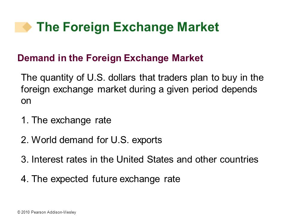 © 2010 Pearson Addison-Wesley Demand in the Foreign Exchange Market The quantity of U.S. dollars that traders plan to buy in the foreign exchange mark