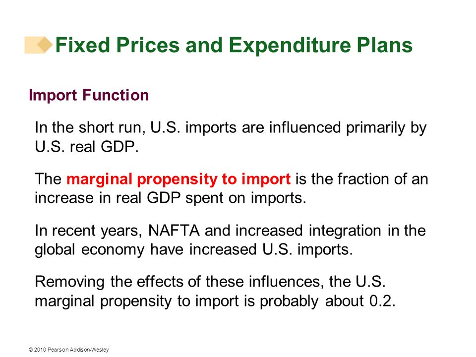 © 2010 Pearson Addison-Wesley Import Function In the short run, U.S. imports are influenced primarily by U.S. real GDP. The marginal propensity to imp