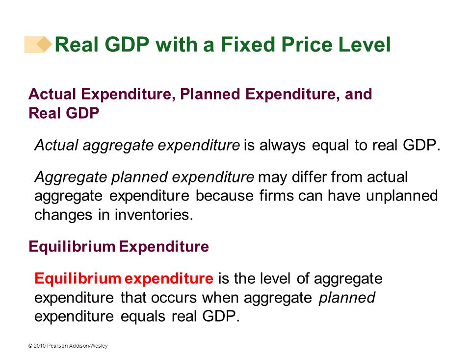 © 2010 Pearson Addison-Wesley Real GDP with a Fixed Price Level Actual Expenditure, Planned Expenditure, and Real GDP Actual aggregate expenditure is