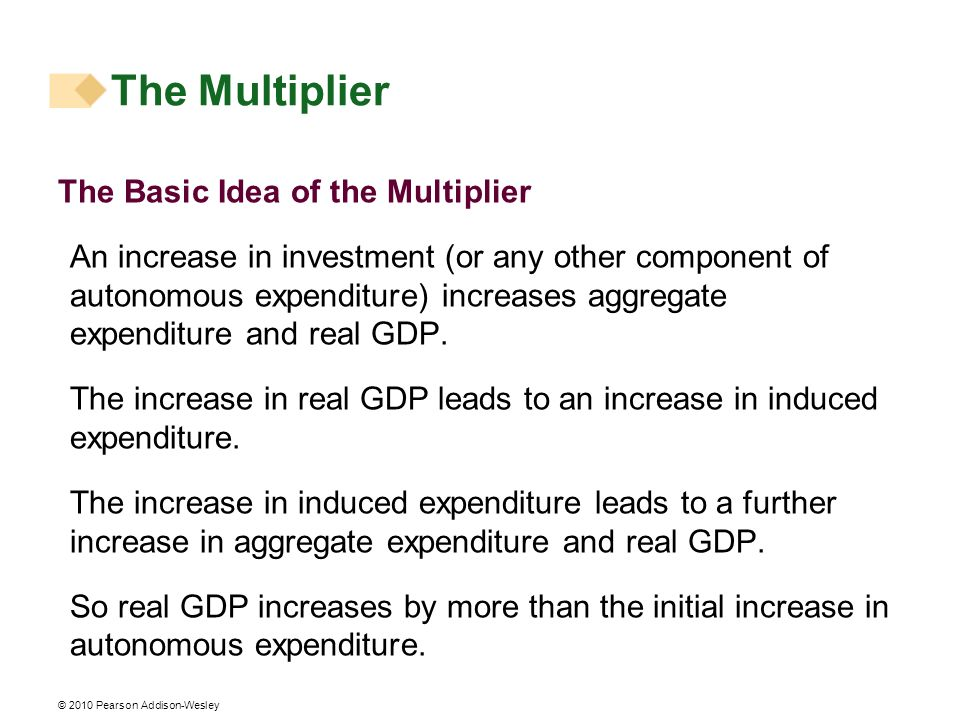 © 2010 Pearson Addison-Wesley The Multiplier The Basic Idea of the Multiplier An increase in investment (or any other component of autonomous expendit