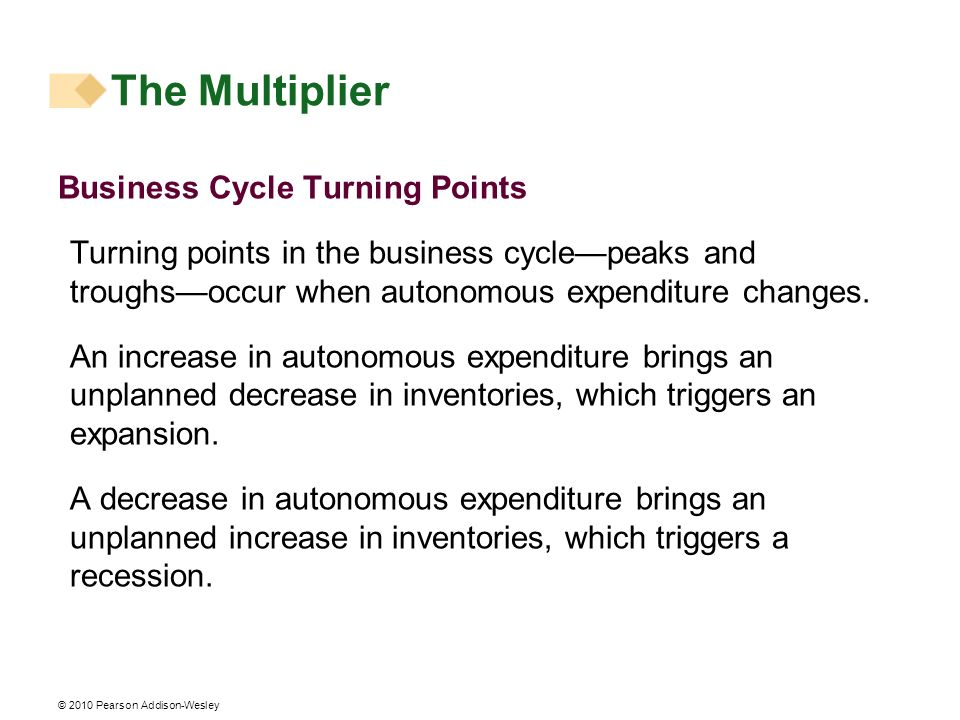 © 2010 Pearson Addison-Wesley Business Cycle Turning Points Turning points in the business cyclepeaks and troughsoccur when autonomous expenditure cha