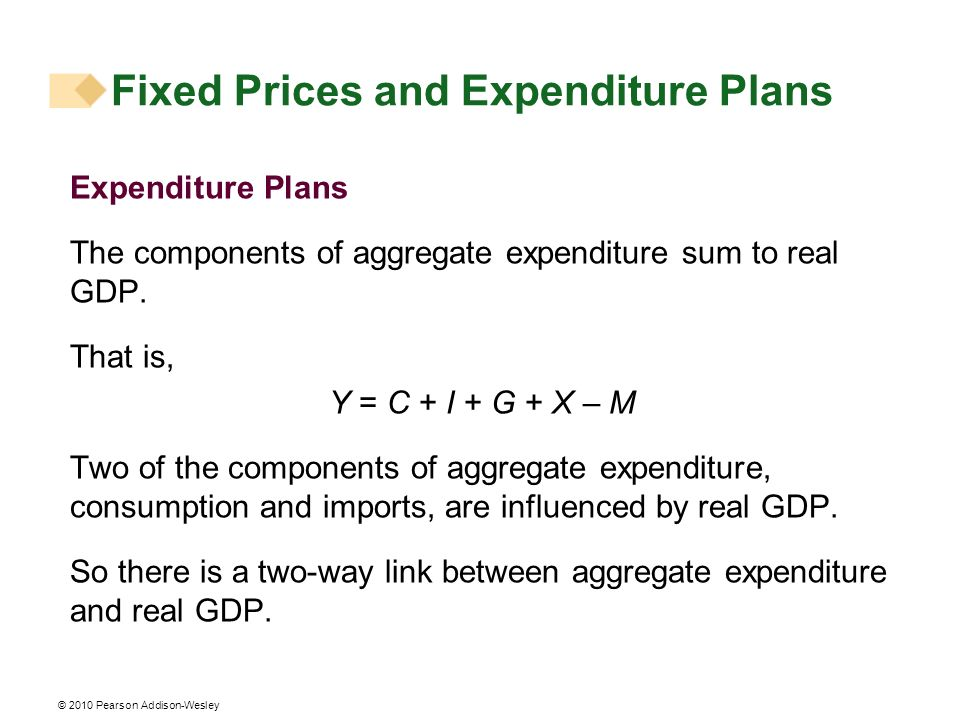 © 2010 Pearson Addison-Wesley Fixed Prices and Expenditure Plans Expenditure Plans The components of aggregate expenditure sum to real GDP. That is, Y