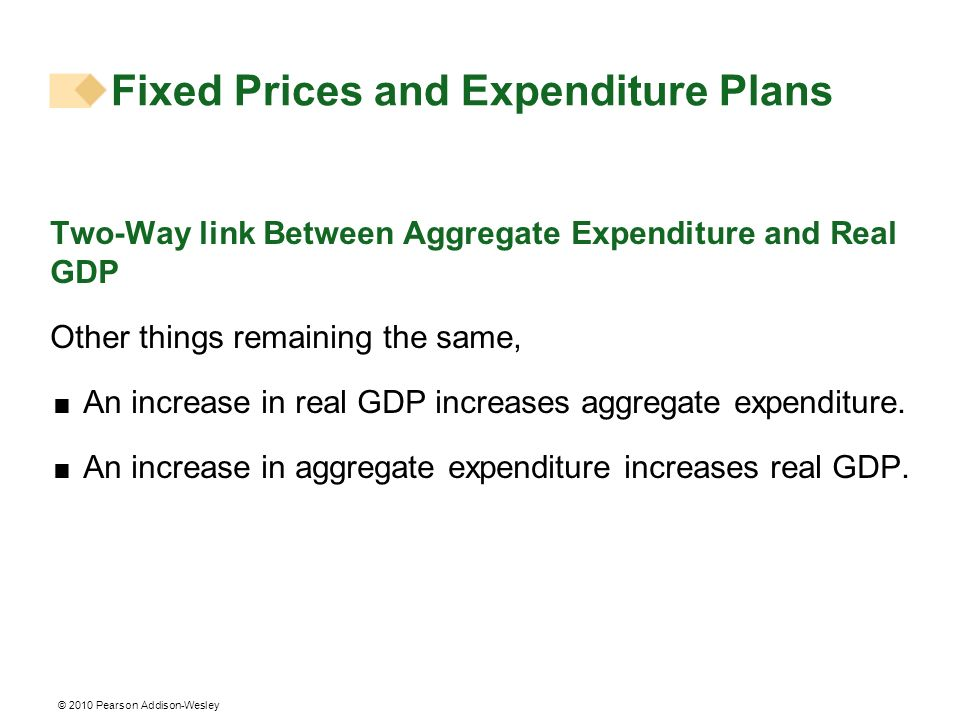 © 2010 Pearson Addison-Wesley Fixed Prices and Expenditure Plans Two-Way link Between Aggregate Expenditure and Real GDP Other things remaining the sa
