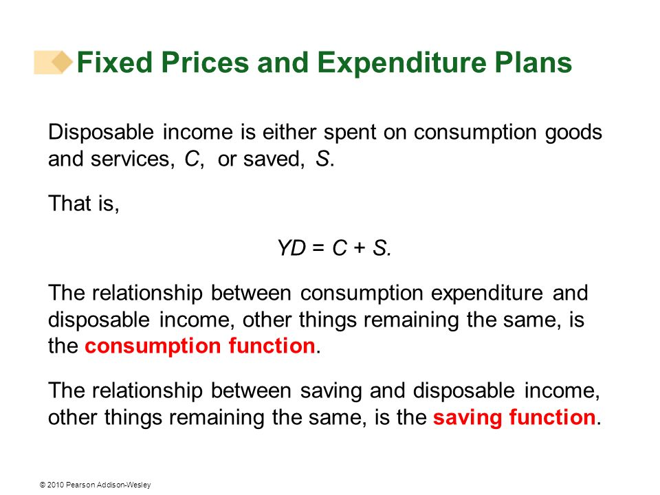 © 2010 Pearson Addison-Wesley Fixed Prices and Expenditure Plans Disposable income is either spent on consumption goods and services, C, or saved, S.