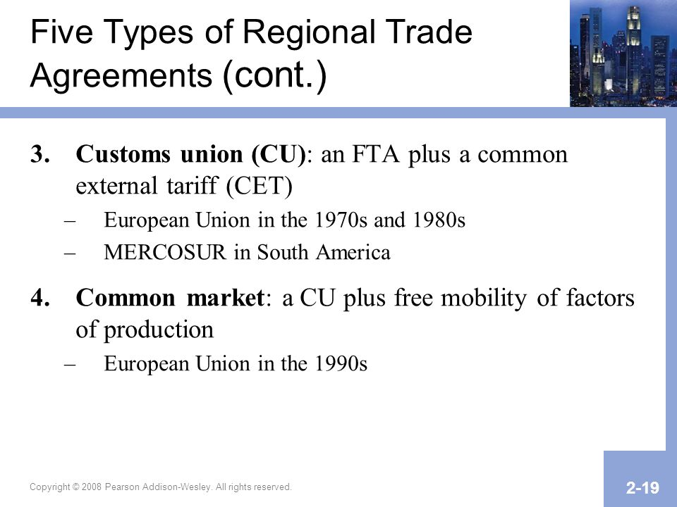 Copyright © 2008 Pearson Addison-Wesley. All rights reserved. 2-19 Five Types of Regional Trade Agreements (cont.) 3.Customs union (CU): an FTA plus a