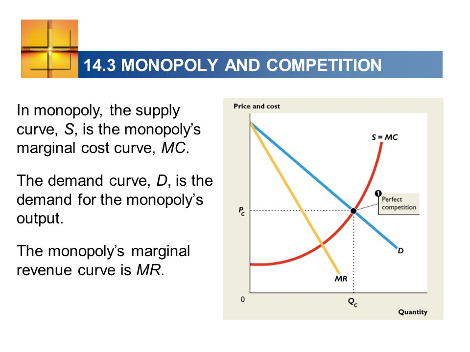 14.3 MONOPOLY AND COMPETITION The demand curve, D, is the demand for the monopolys output. In monopoly, the supply curve, S, is the monopolys marginal