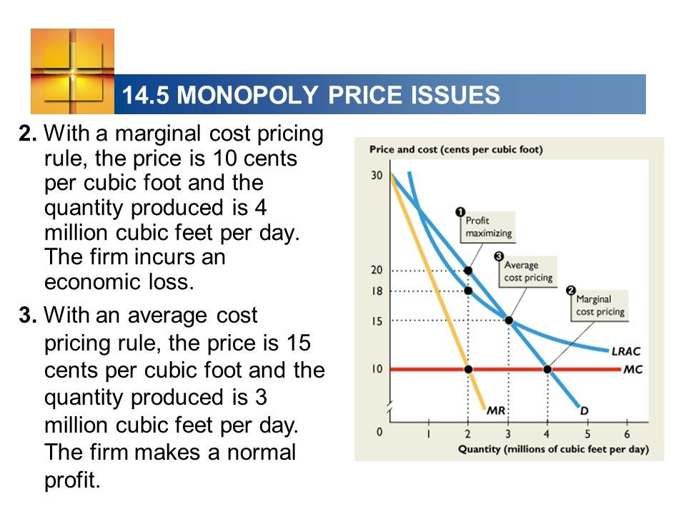14.5 MONOPOLY PRICE ISSUES 2. With a marginal cost pricing rule, the price is 10 cents per cubic foot and the quantity produced is 4 million cubic fee