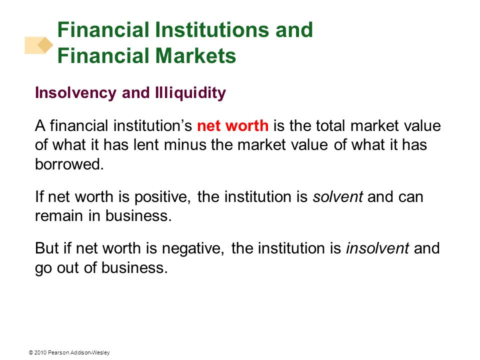 © 2010 Pearson Addison-Wesley Insolvency and Illiquidity A financial institutions net worth is the total market value of what it has lent minus the ma