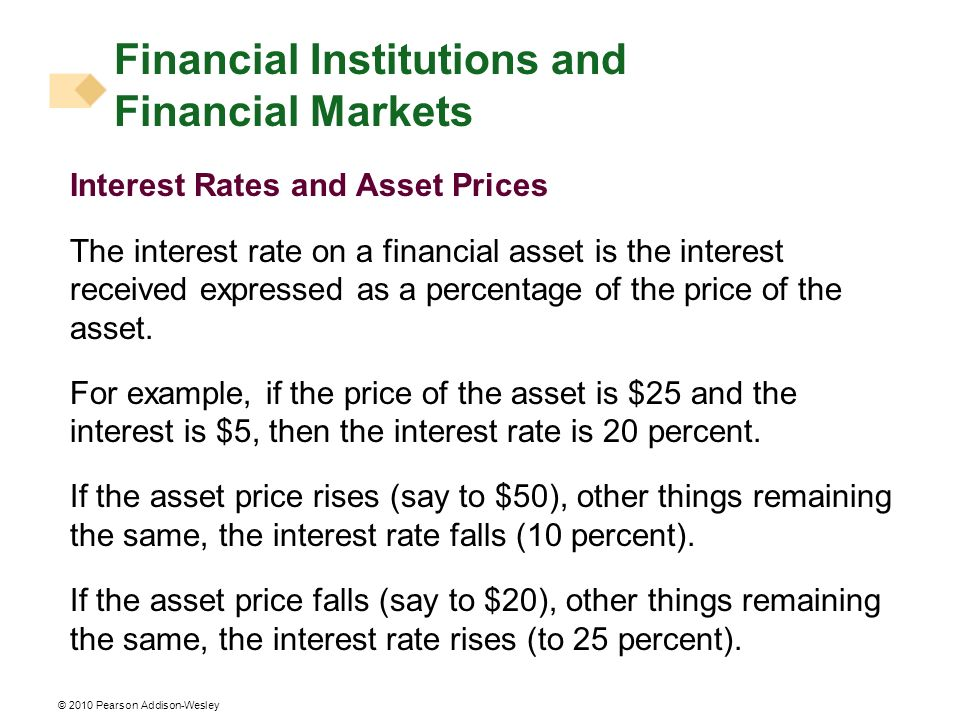 © 2010 Pearson Addison-Wesley Interest Rates and Asset Prices The interest rate on a financial asset is the interest received expressed as a percentag
