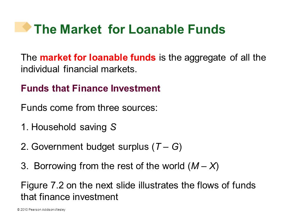 © 2010 Pearson Addison-Wesley The Market for Loanable Funds The market for loanable funds is the aggregate of all the individual financial markets. Fu