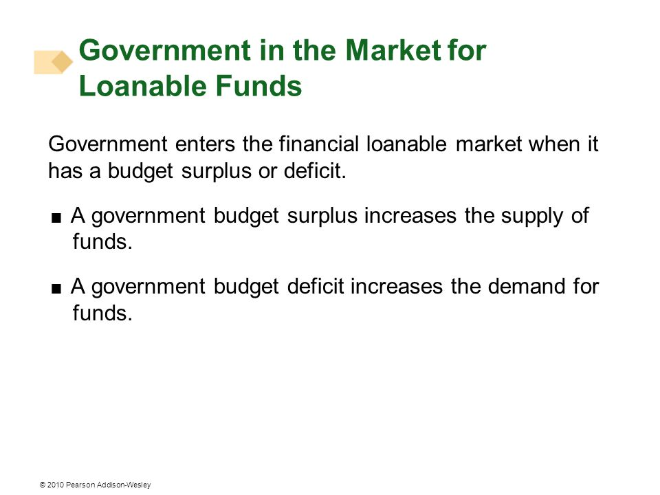 © 2010 Pearson Addison-Wesley Government enters the financial loanable market when it has a budget surplus or deficit. A government budget surplus inc