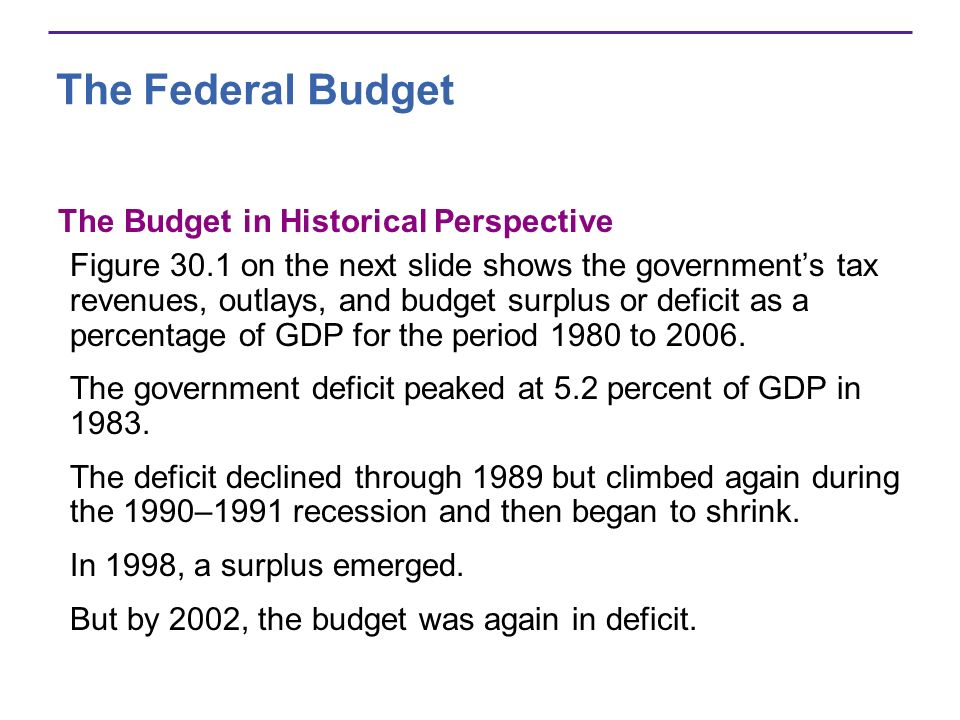 The Federal Budget The Budget in Historical Perspective Figure 30.1 on the next slide shows the governments tax revenues, outlays, and budget surplus or deficit as a percentage of GDP for the period 1980 to 2006.