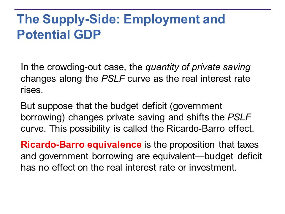 The Supply-Side: Employment and Potential GDP In the crowding-out case, the quantity of private saving changes along the PSLF curve as the real intere