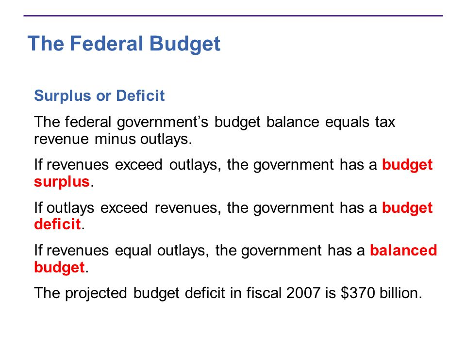 The Federal Budget Surplus or Deficit The federal governments budget balance equals tax revenue minus outlays.