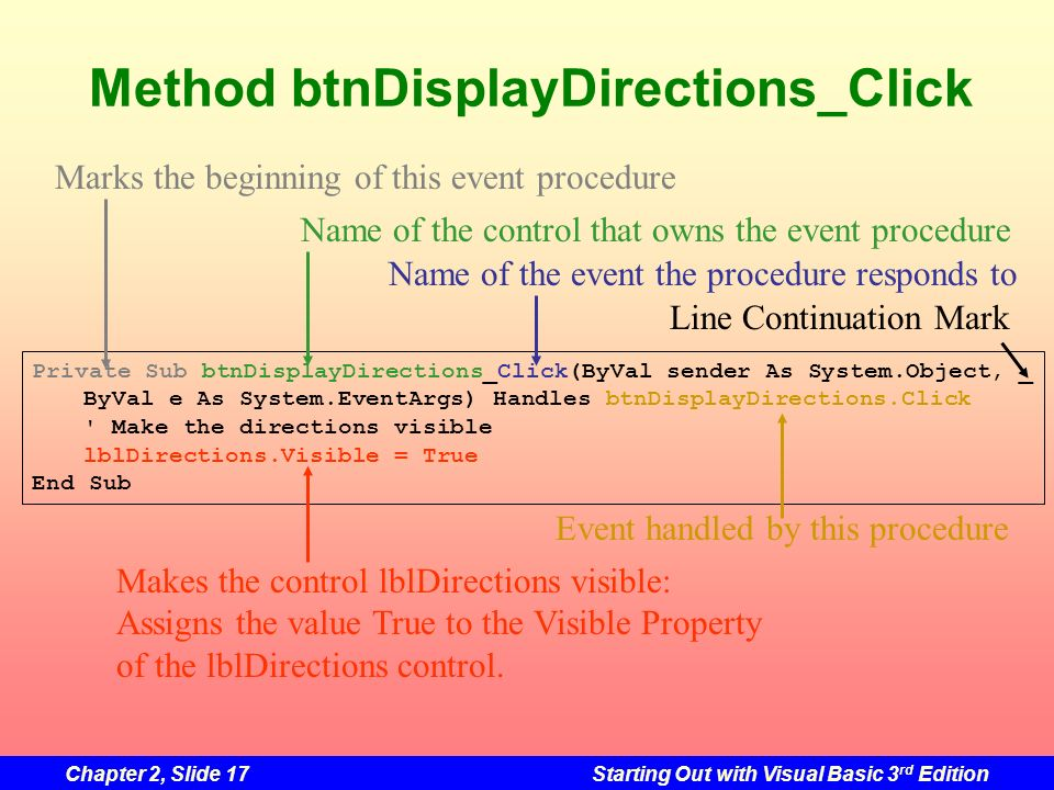 Chapter 2, Slide 17Starting Out with Visual Basic 3 rd Edition Method btnDisplayDirections_Click Private Sub btnDisplayDirections_Click(ByVal sender A