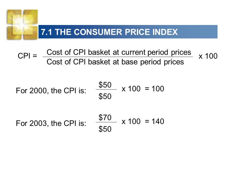 7.1 THE CONSUMER PRICE INDEX CPI = Cost of CPI basket at current period prices Cost of CPI basket at base period prices x 100 For 2000, the CPI is: = 100 $50 x 100 For 2003, the CPI is: = 140 $70 $50 x 100