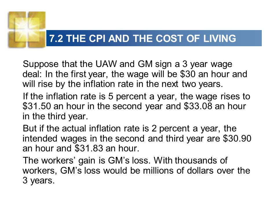 7.2 THE CPI AND THE COST OF LIVING Suppose that the UAW and GM sign a 3 year wage deal: In the first year, the wage will be $30 an hour and will rise by the inflation rate in the next two years.