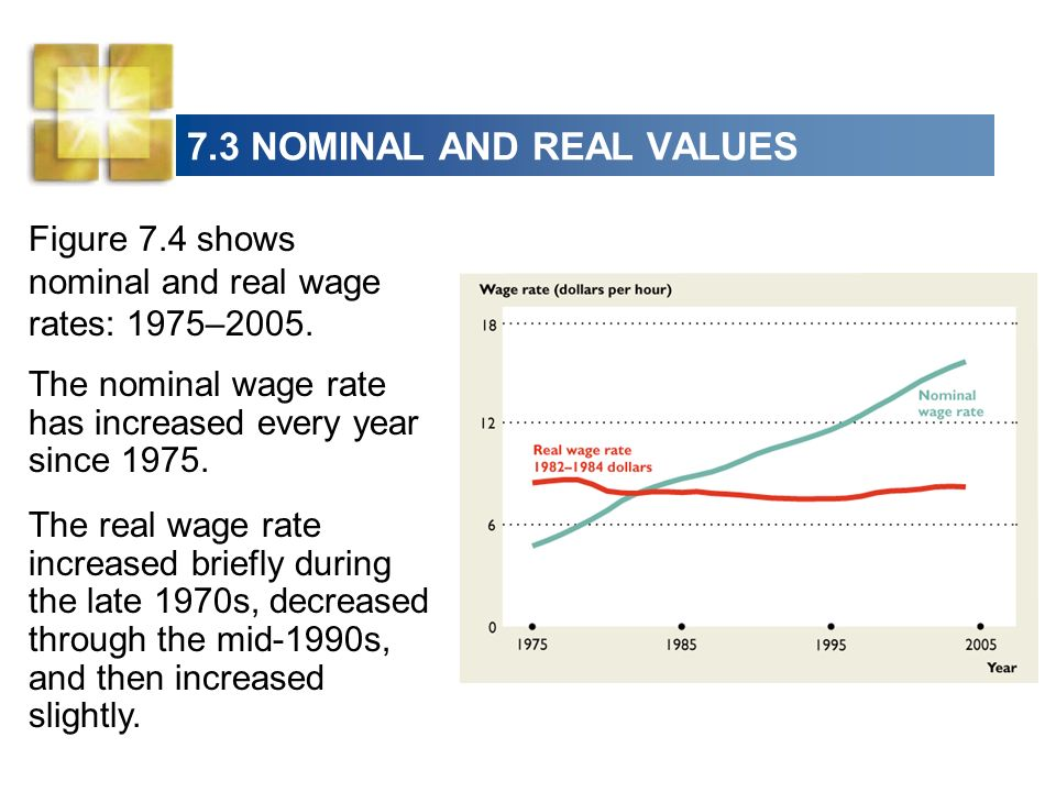 7.3 NOMINAL AND REAL VALUES Figure 7.4 shows nominal and real wage rates: 1975–2005.